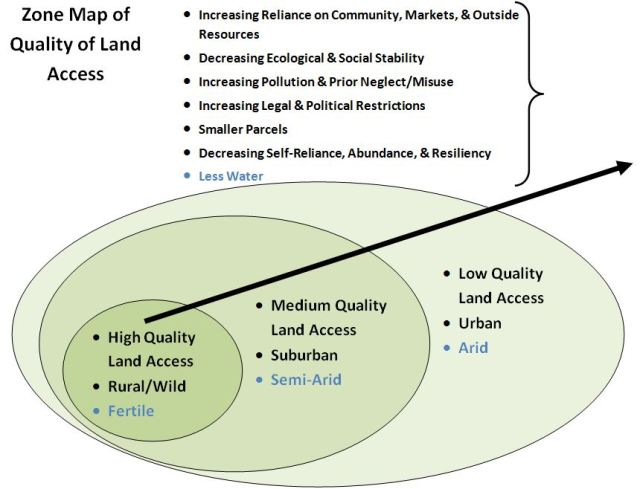 Quality of Land Access Zone Map